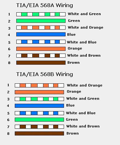 brown bleu, 30 amp 240v 3 wire, cigarette lighter, trailer hitch, 30 amp twist lock, on network cable plug wiring